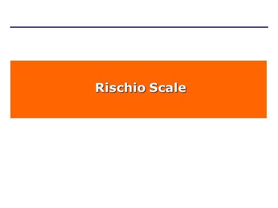 Rischio Scale Rischio Scale