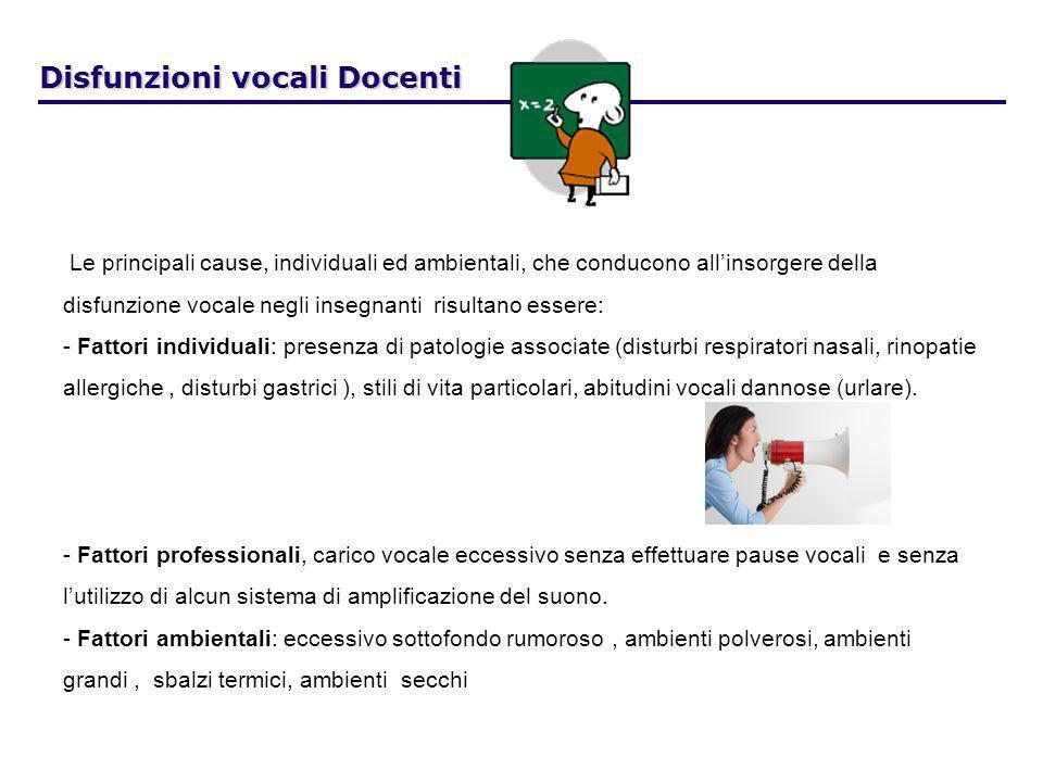 Disfunzioni vocali Docenti Le principali cause, individuali ed ambientali, che conducono allinsorgere della disfunzione vocale negli insegnanti risult
