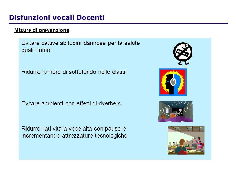 Disfunzioni vocali Docenti Misure di prevenzione Evitare cattive abitudini dannose per la salute quali: fumo Ridurre rumore di sottofondo nelle classi