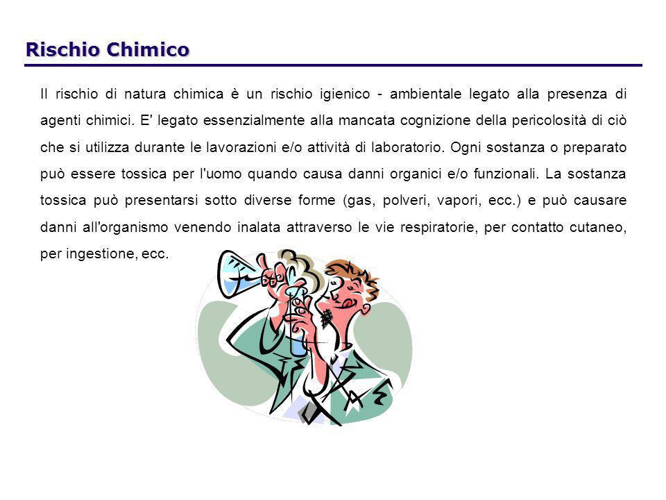 Rischio Chimico Il rischio di natura chimica è un rischio igienico - ambientale legato alla presenza di agenti chimici. E' legato essenzialmente alla