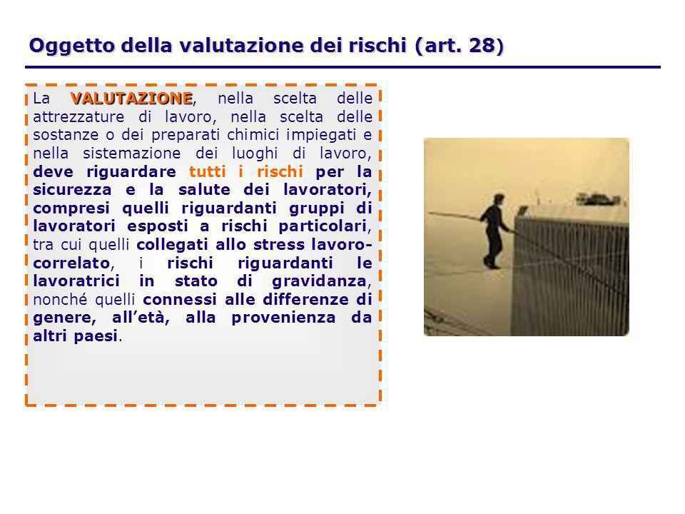 Oggetto della valutazione dei rischi (art. 28 ) VALUTAZIONE La VALUTAZIONE, nella scelta delle attrezzature di lavoro, nella scelta delle sostanze o d
