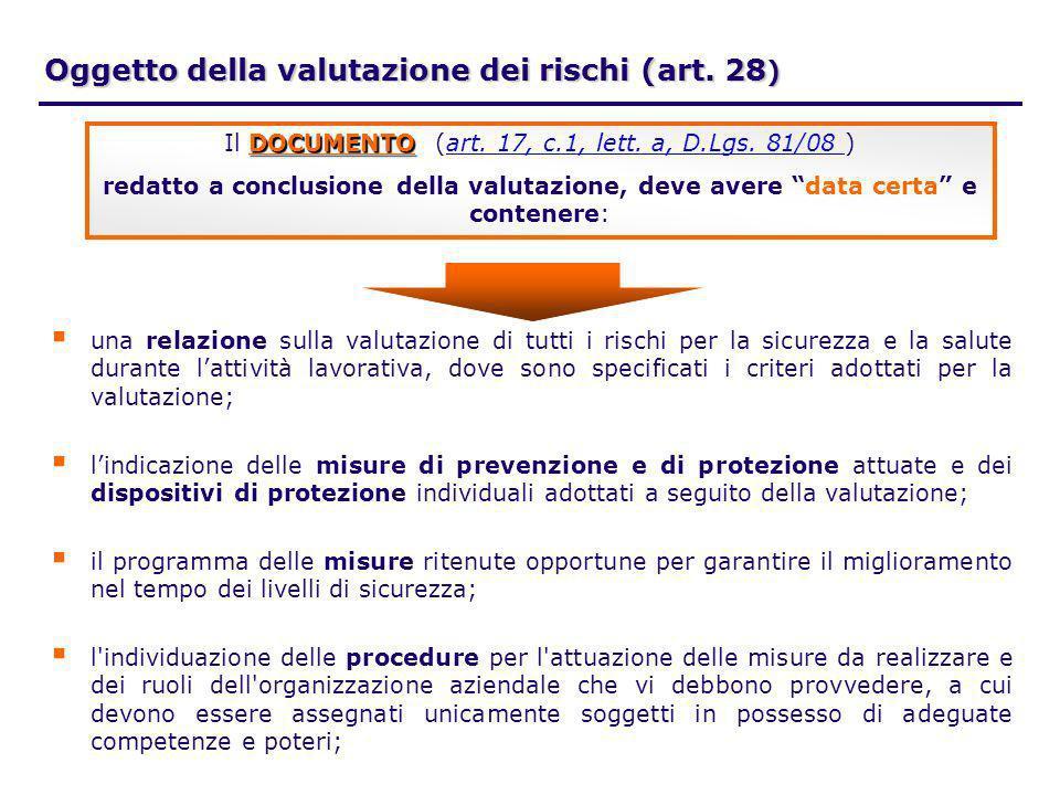 Oggetto della valutazione dei rischi (art. 28 ) una relazione sulla valutazione di tutti i rischi per la sicurezza e la salute durante lattività lavor