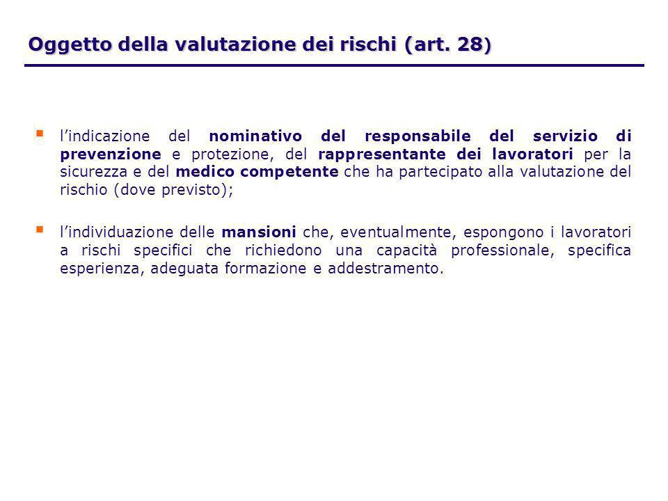 Oggetto della valutazione dei rischi (art. 28 ) lindicazione del nominativo del responsabile del servizio di prevenzione e protezione, del rappresenta