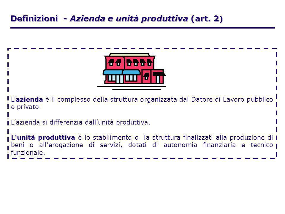 Definizioni - Azienda e unità produttiva (art. 2 ) azienda Lazienda è il complesso della struttura organizzata dal Datore di Lavoro pubblico o privato