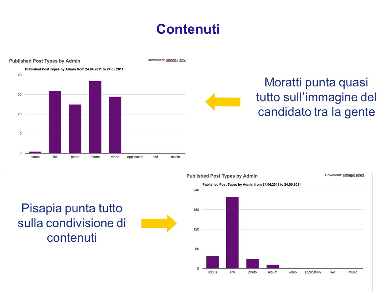Contenuti Moratti punta quasi tutto sullimmagine del candidato tra la gente Pisapia punta tutto sulla condivisione di contenuti