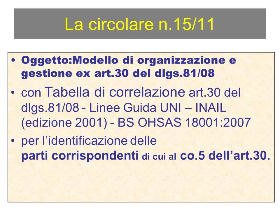 La circolare n.15/11 Oggetto:Modello di organizzazione e gestione ex art.30 del dlgs.81/08 con Tabella di correlazione art.30 del dlgs.81/08 - Linee G