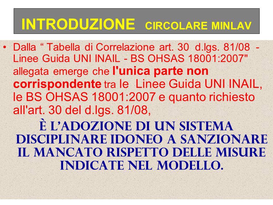 INTRODUZIONE CIRCOLARE MINLAV Dalla Tabella di Correlazione art. 30 d.lgs. 81/08 - Linee Guida UNI INAIL - BS OHSAS 18001:2007