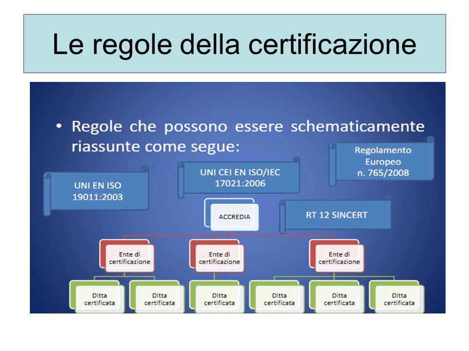 Le regole della certificazione