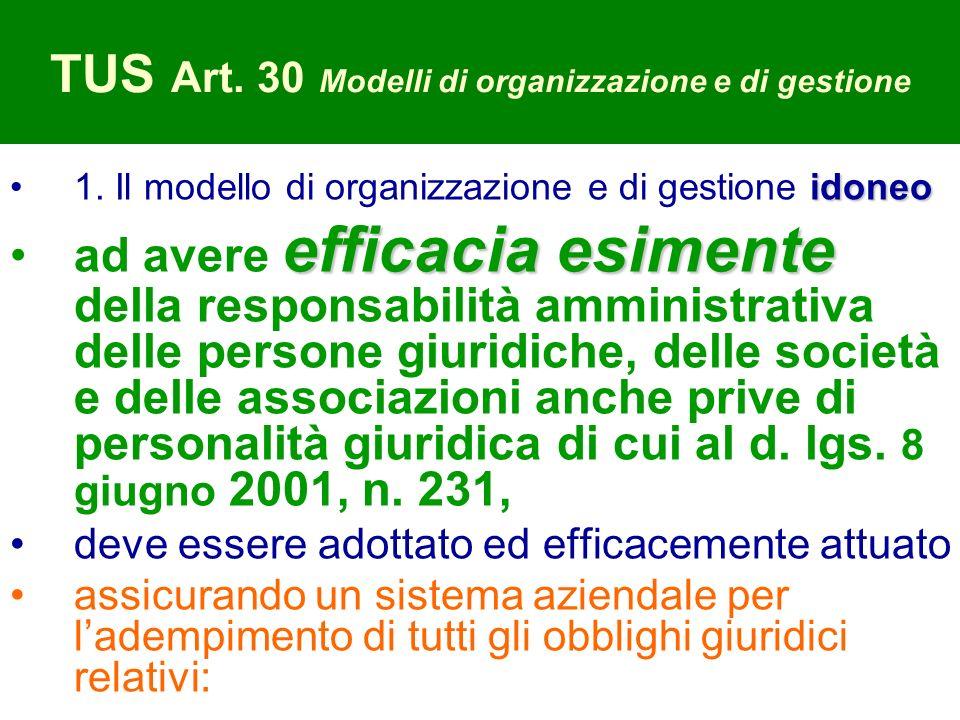 TUS Art. 30 Modelli di organizzazione e di gestione idoneo1. Il modello di organizzazione e di gestione idoneo efficacia esimentead avere efficacia es