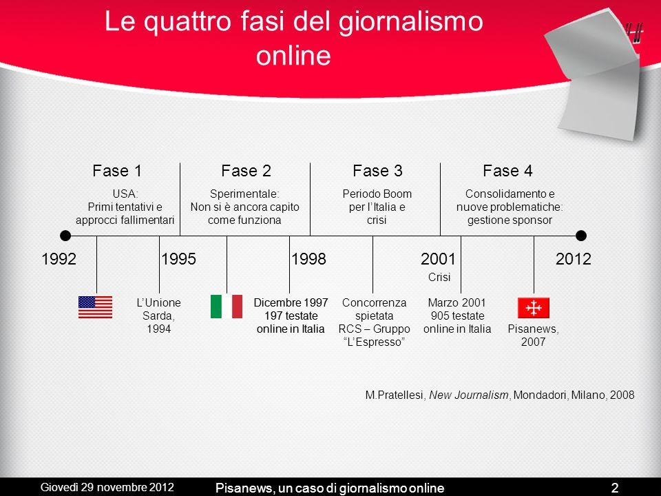 Giovedì 29 novembre 2012 Pisanews, un caso di giornalismo online1 La crisi della carta stampata. Quale futuro? 2010: anno nero dei giornali tra crisi