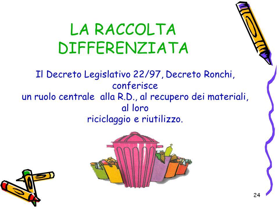 24 LA RACCOLTA DIFFERENZIATA Il Decreto Legislativo 22/97, Decreto Ronchi, conferisce un ruolo centrale alla R.D., al recupero dei materiali, al loro