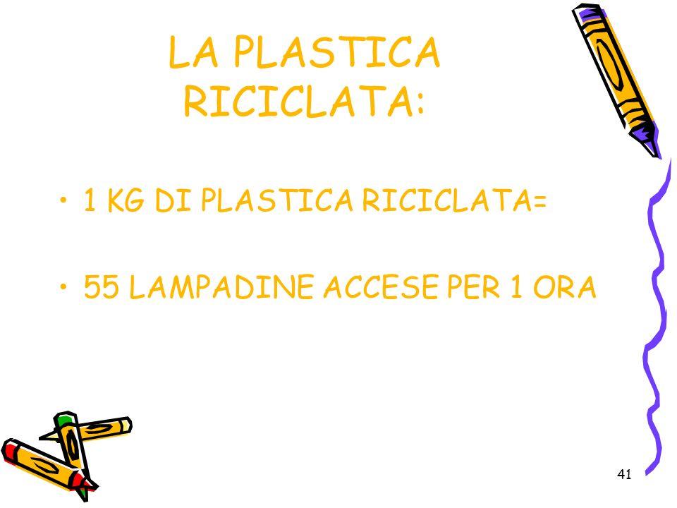 41 LA PLASTICA RICICLATA: 1 KG DI PLASTICA RICICLATA= 55 LAMPADINE ACCESE PER 1 ORA