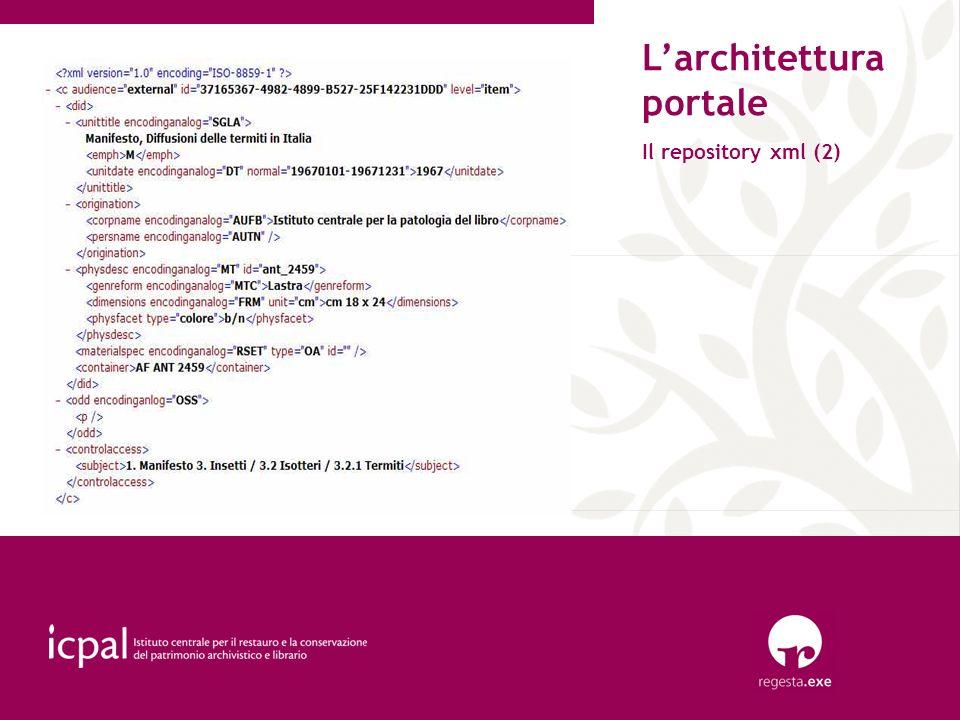 Il repository xml (2) Larchitettura portale
