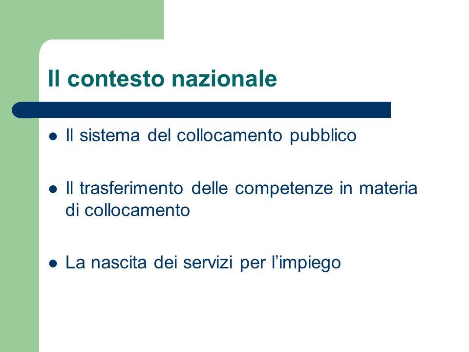 Il contesto nazionale Il sistema del collocamento pubblico Il trasferimento delle competenze in materia di collocamento La nascita dei servizi per lim