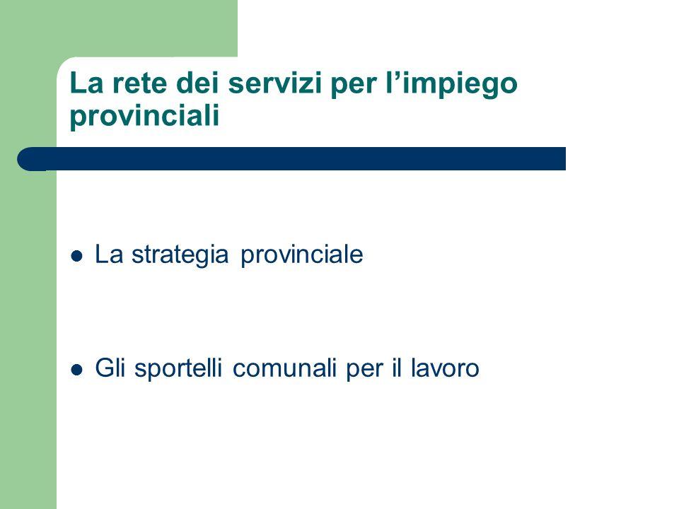 La rete dei servizi per limpiego provinciali La strategia provinciale Gli sportelli comunali per il lavoro