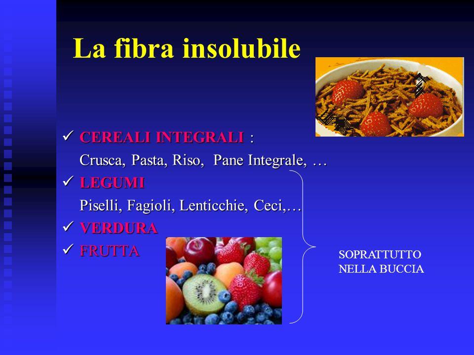 La fibra insolubile CEREALI INTEGRALI : CEREALI INTEGRALI : Crusca, Pasta, Riso, Pane Integrale, … LEGUMI LEGUMI Piselli, Fagioli, Lenticchie, Ceci,…