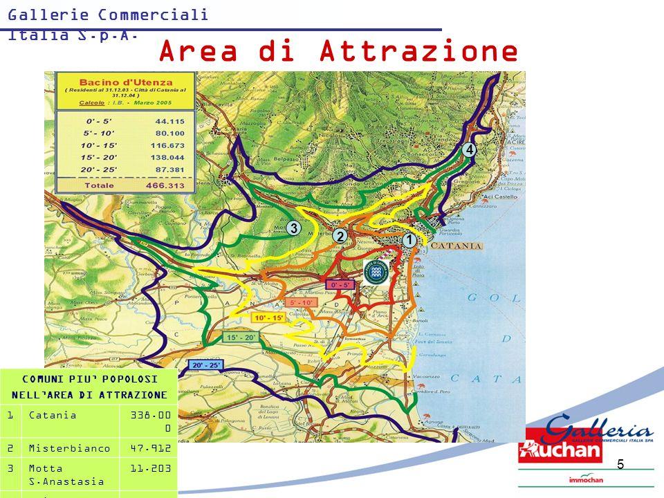 Gallerie Commerciali Italia S.p.A. 5 2 4 1 COMUNI PIU POPOLOSI NELLAREA DI ATTRAZIONE 1Catania338.00 0 2Misterbianco47.912 3Motta S.Anastasia 11.203 4