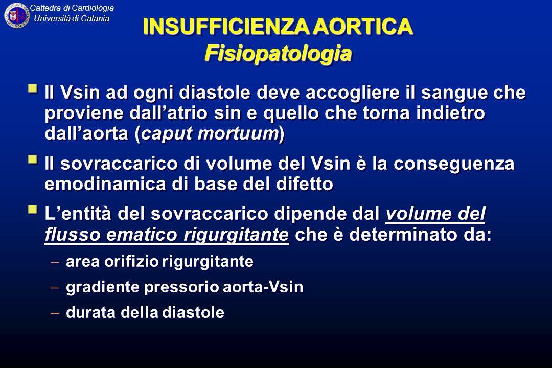 Cattedra di Cardiologia Università di Catania INSUFFICIENZA AORTICA Fisiopatologia Il Vsin ad ogni diastole deve accogliere il sangue che proviene dal