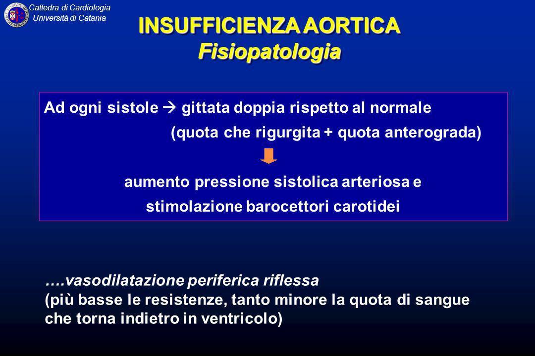 Cattedra di Cardiologia Università di Catania ….vasodilatazione periferica riflessa (più basse le resistenze, tanto minore la quota di sangue che torn