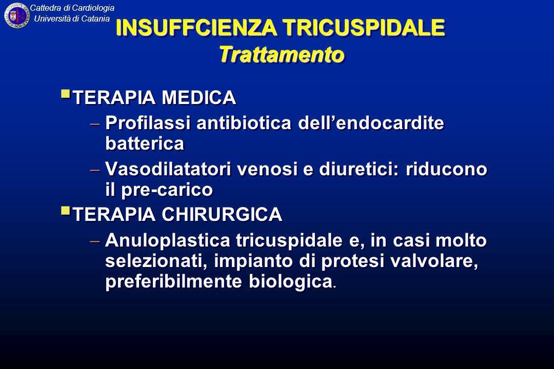 Cattedra di Cardiologia Università di Catania INSUFFCIENZA TRICUSPIDALE Trattamento TERAPIA MEDICA Profilassi antibiotica dellendocardite batterica Va