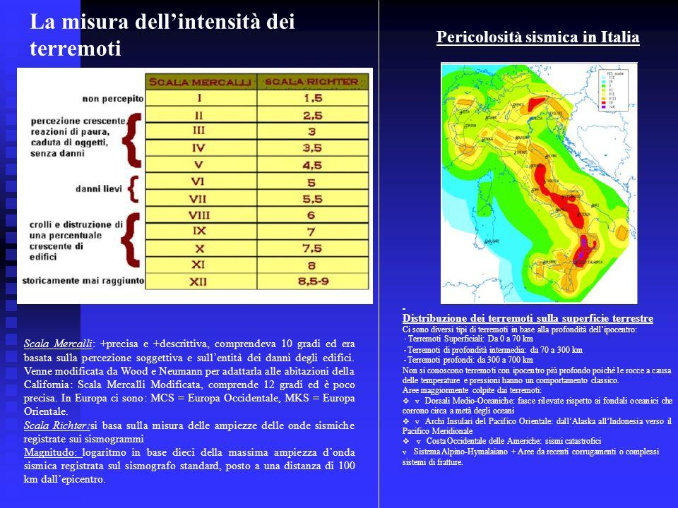 I terremoti sono la testimonianza della presenza di immani forza allinterno della terra capaci di frantumare e spostare rocce. Quando si verificano, p