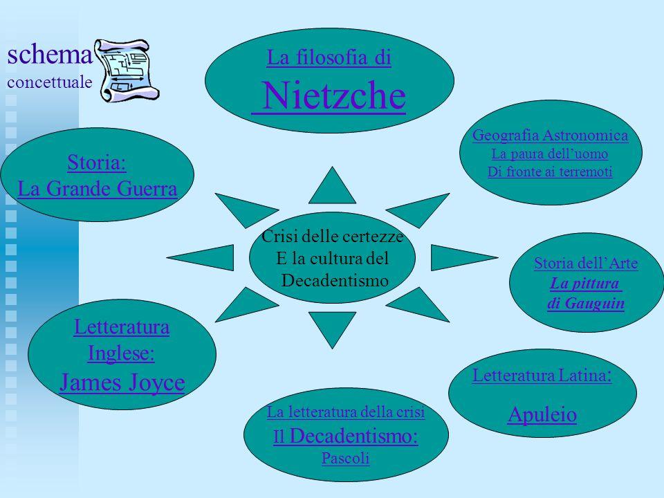 Prefazione Il mio percorso prende spunto dal tema predominante della filosofia di Nietzche. Quella di Nietzsche è una filosofia della crisi ed è espre