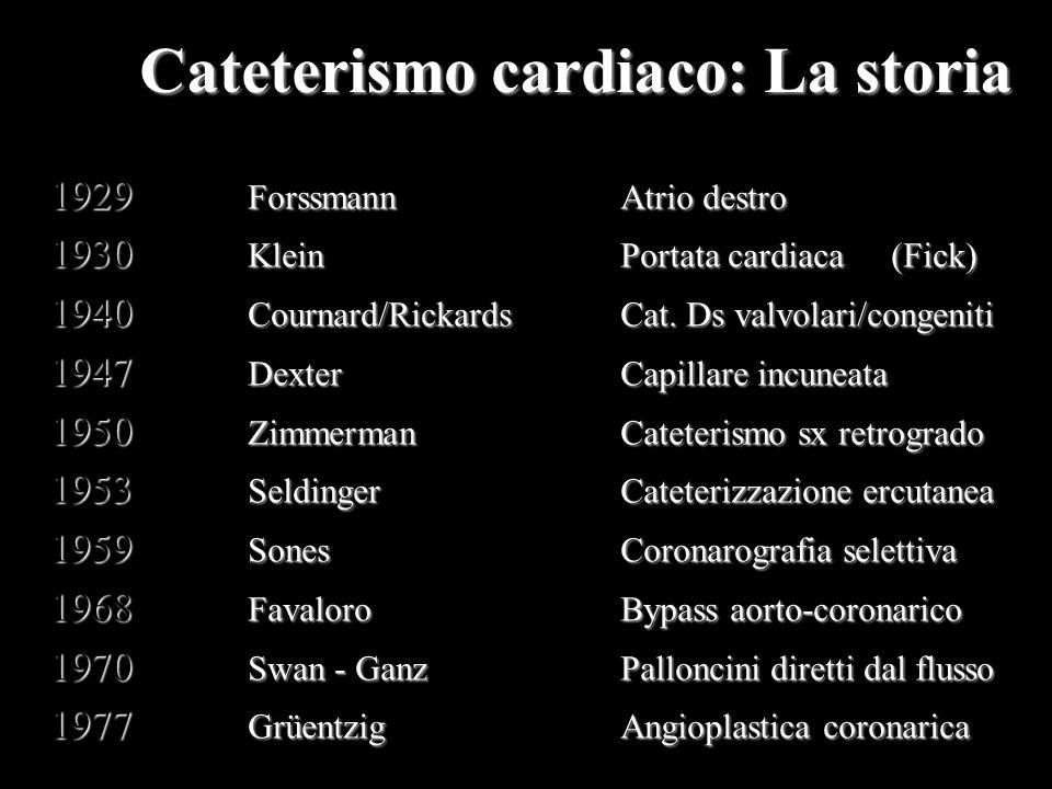 Cateterismo cardiaco: La storia 1929 ForssmannAtrio destro 1930 KleinPortata cardiaca(Fick) 1940 Cournard/RickardsCat. Ds valvolari/congeniti 1947 Dex
