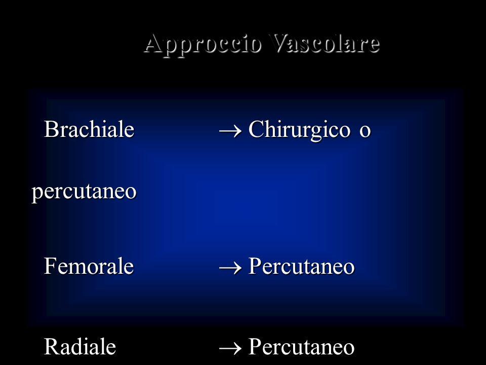 Approccio Vascolare Brachiale Chirurgico o percutaneo Brachiale Chirurgico o percutaneo Femorale Percutaneo Femorale Percutaneo Radiale Percutaneo Rad