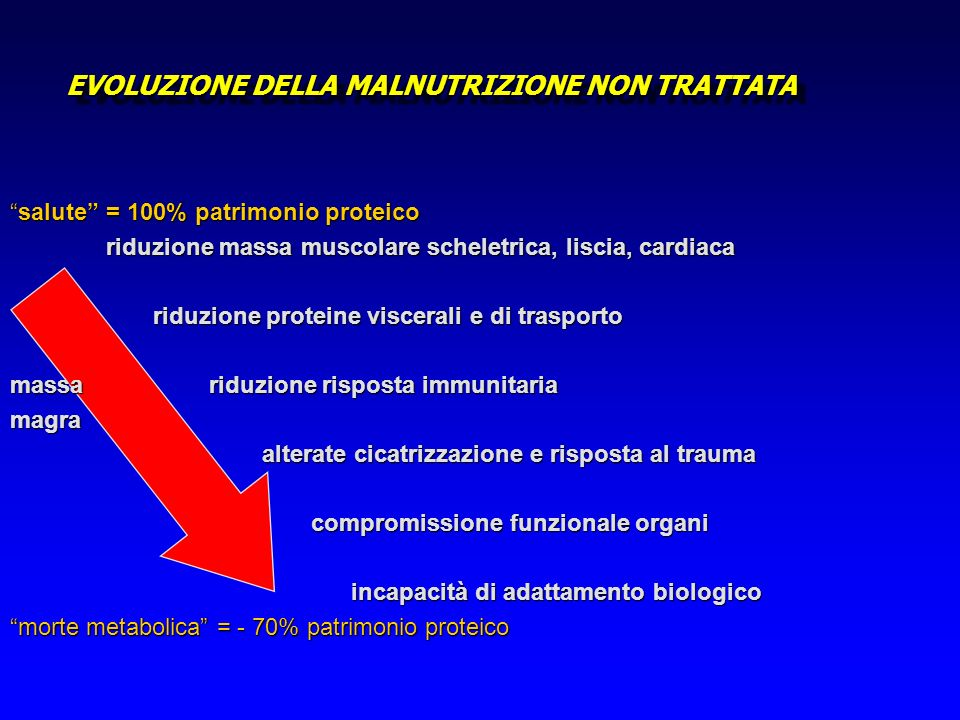 EVOLUZIONE DELLA MALNUTRIZIONE NON TRATTATA salute = 100% patrimonio proteicosalute = 100% patrimonio proteico riduzione massa muscolare scheletrica,