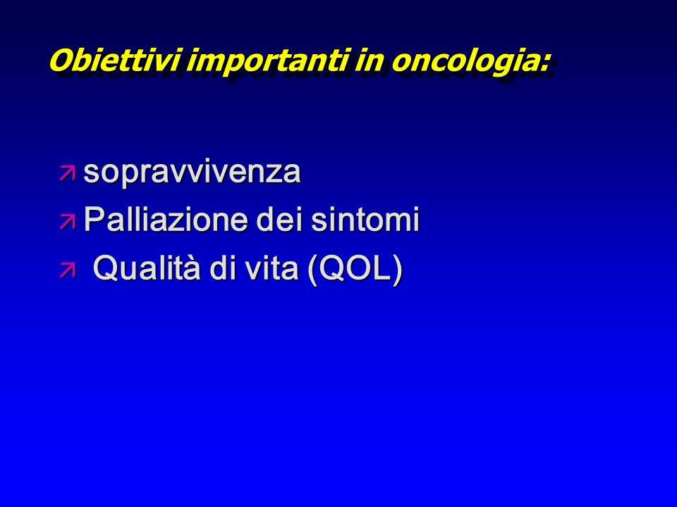 Obiettivi importanti in oncologia: ä sopravvivenza ä Palliazione dei sintomi ä Qualità di vita (QOL)