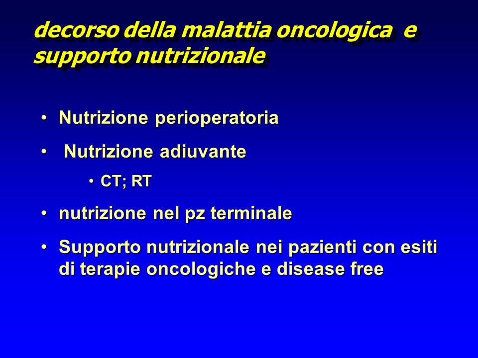 decorso della malattia oncologica e supporto nutrizionale Nutrizione perioperatoriaNutrizione perioperatoria Nutrizione adiuvante Nutrizione adiuvante