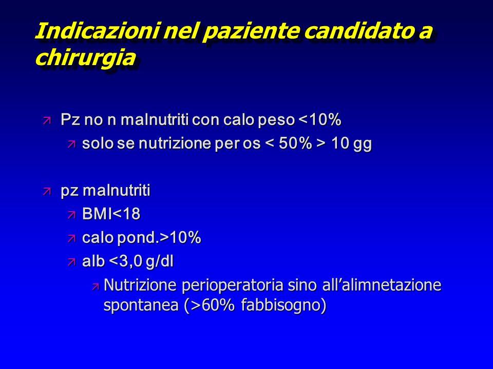Indicazioni nel paziente candidato a chirurgia ä Pz no n malnutriti con calo peso <10% ä solo se nutrizione per os 10 gg ä pz malnutriti ä BMI<18 ä ca
