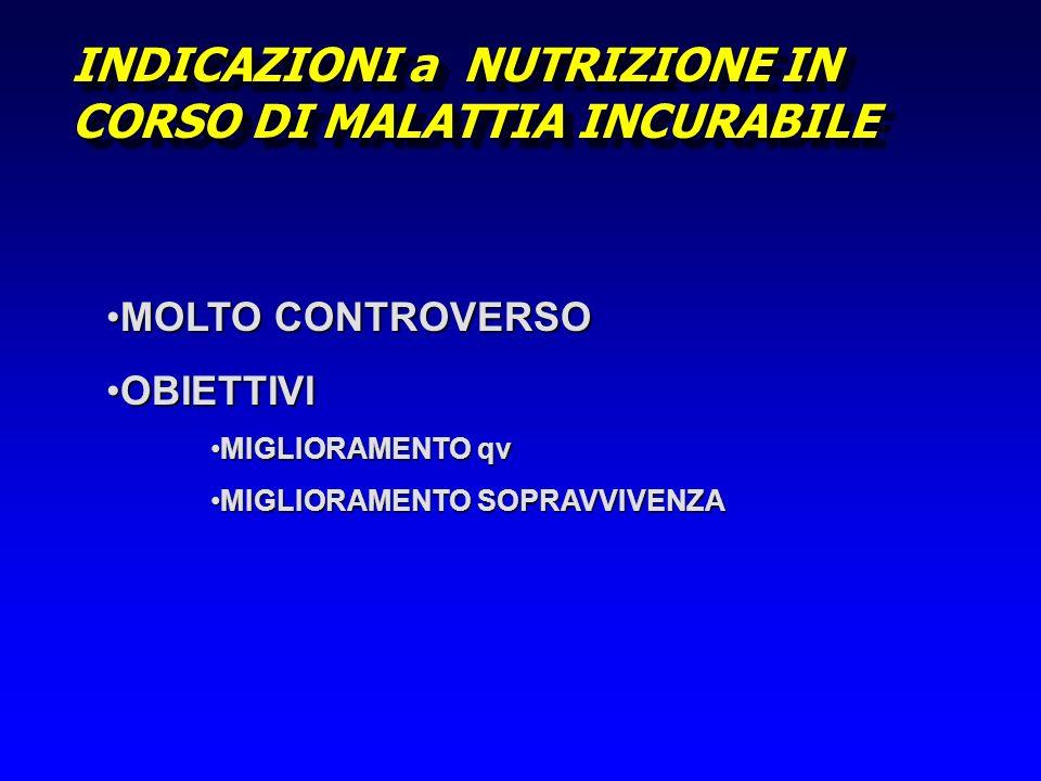 INDICAZIONI a NUTRIZIONE IN CORSO DI MALATTIA INCURABILE MOLTO CONTROVERSOMOLTO CONTROVERSO OBIETTIVIOBIETTIVI MIGLIORAMENTO qvMIGLIORAMENTO qv MIGLIO