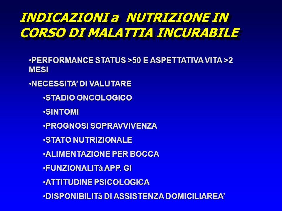 INDICAZIONI a NUTRIZIONE IN CORSO DI MALATTIA INCURABILE PERFORMANCE STATUS >50 E ASPETTATIVA VITA >2 MESIPERFORMANCE STATUS >50 E ASPETTATIVA VITA >2