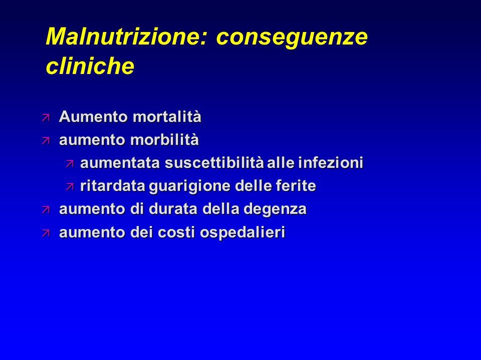 Durata della degenza Kondrum J. Et al, Clin Nutr, 2002, 21, 6:465