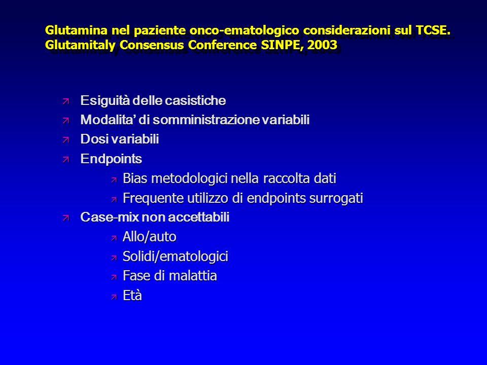 Glutamina nel paziente onco-ematologico considerazioni sul TCSE. Glutamitaly Consensus Conference SINPE, 2003 ä Esiguità delle casistiche ä Modalita d