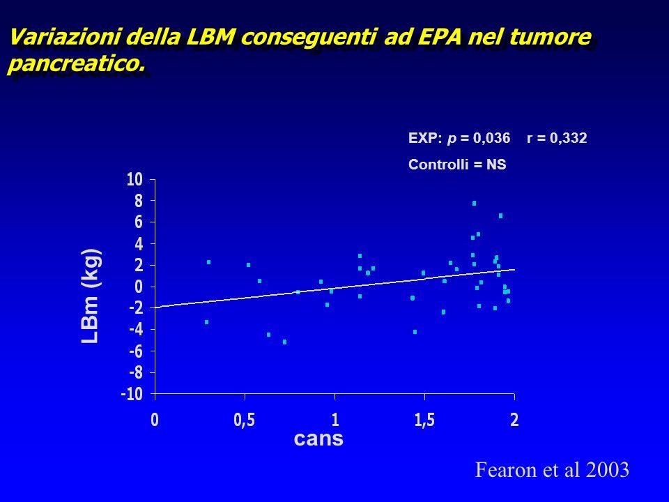 Variazioni della LBM conseguenti ad EPA nel tumore pancreatico. cans LBm (kg) EXP: p = 0,036 r = 0,332 Controlli = NS Fearon et al 2003