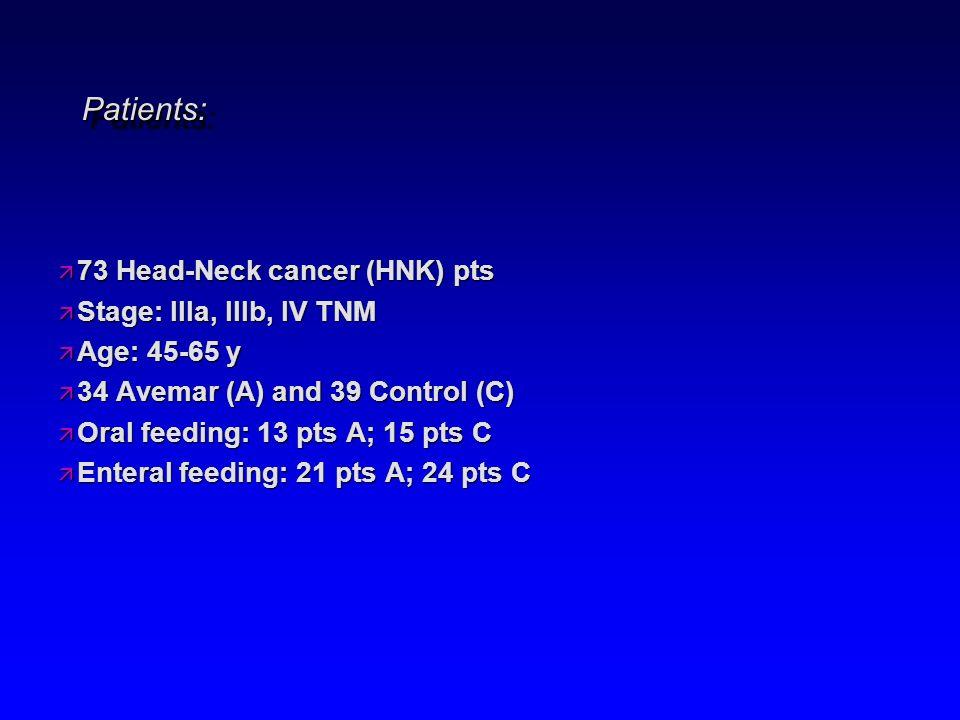 Patients:Patients: ä 73 Head-Neck cancer (HNK) pts ä Stage: IIIa, IIIb, IV TNM ä Age: 45-65 y ä 34 Avemar (A) and 39 Control (C) ä Oral feeding: 13 pt