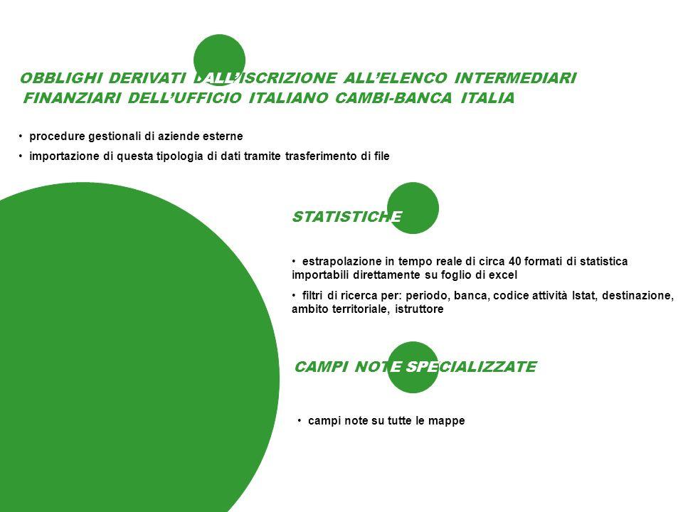 FINANZIARI DELLUFFICIO ITALIANO CAMBI-BANCA ITALIA procedure gestionali di aziende esterne importazione di questa tipologia di dati tramite trasferime
