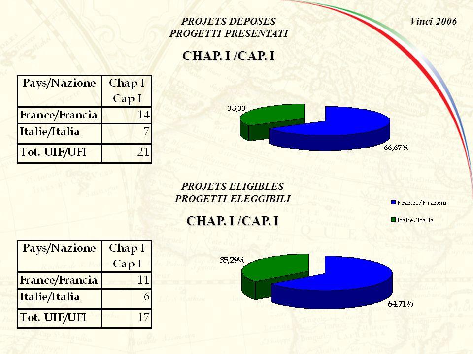 Vinci 2006PROJETS DEPOSES PAR AIRE DISCIPLINAIRE PROGETTI PRESENTATI PER AREA DISCIPLINARE CHAP.