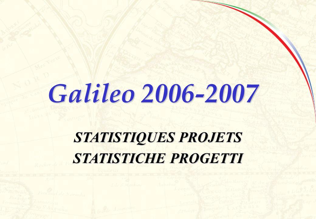 Galileo 2006-2007 STATISTIQUES PROJETS STATISTICHE PROGETTI