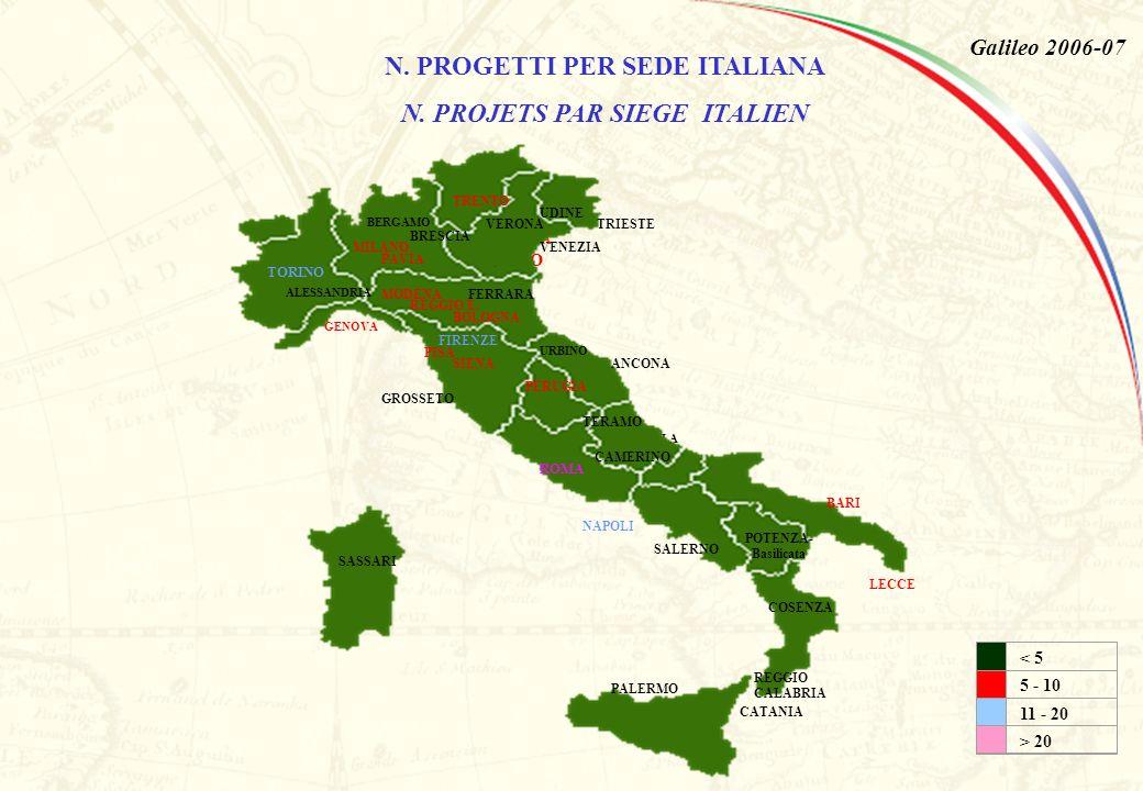 Galileo 2006-07 N. PROGETTI PER SEDE ITALIANA N.
