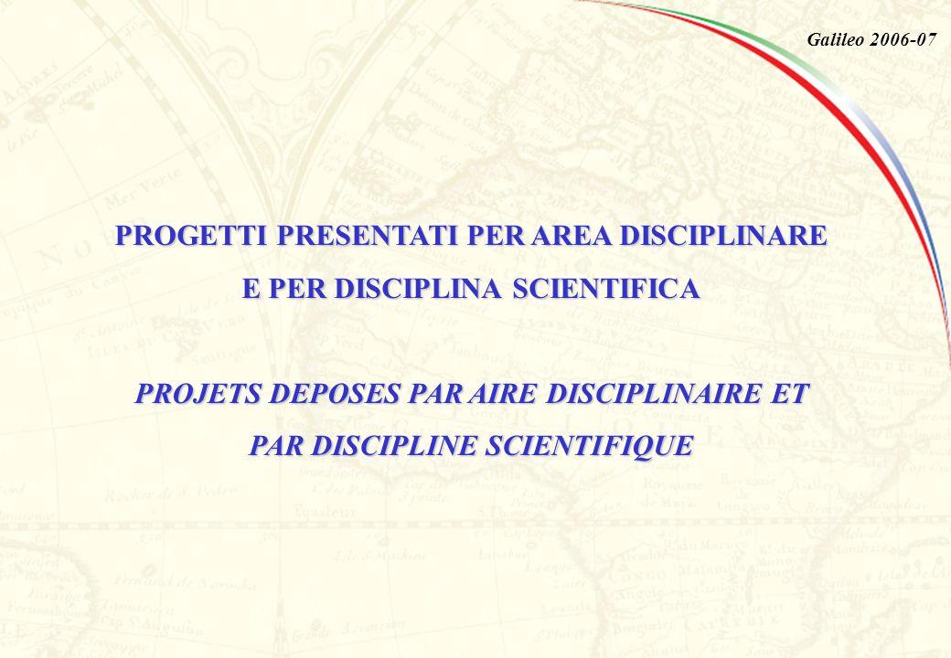Galileo 2006-07 PROGETTI PRESENTATI PER AREA DISCIPLINARE E PER DISCIPLINA SCIENTIFICA PROJETS DEPOSES PAR AIRE DISCIPLINAIRE ET PAR DISCIPLINE SCIENTIFIQUE