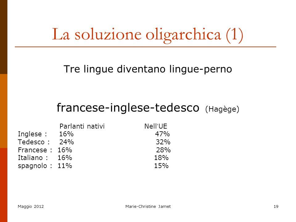 Maggio 2012Marie-Christine Jamet19 La soluzione oligarchica (1) Tre lingue diventano lingue-perno francese-inglese-tedesco (Hagège) Parlanti nativi Ne
