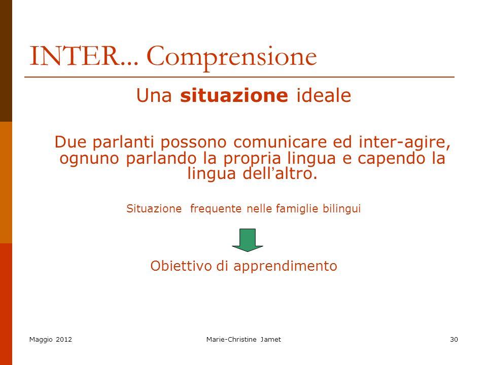 Maggio 2012Marie-Christine Jamet30 INTER... Comprensione Una situazione ideale Due parlanti possono comunicare ed inter-agire, ognuno parlando la prop
