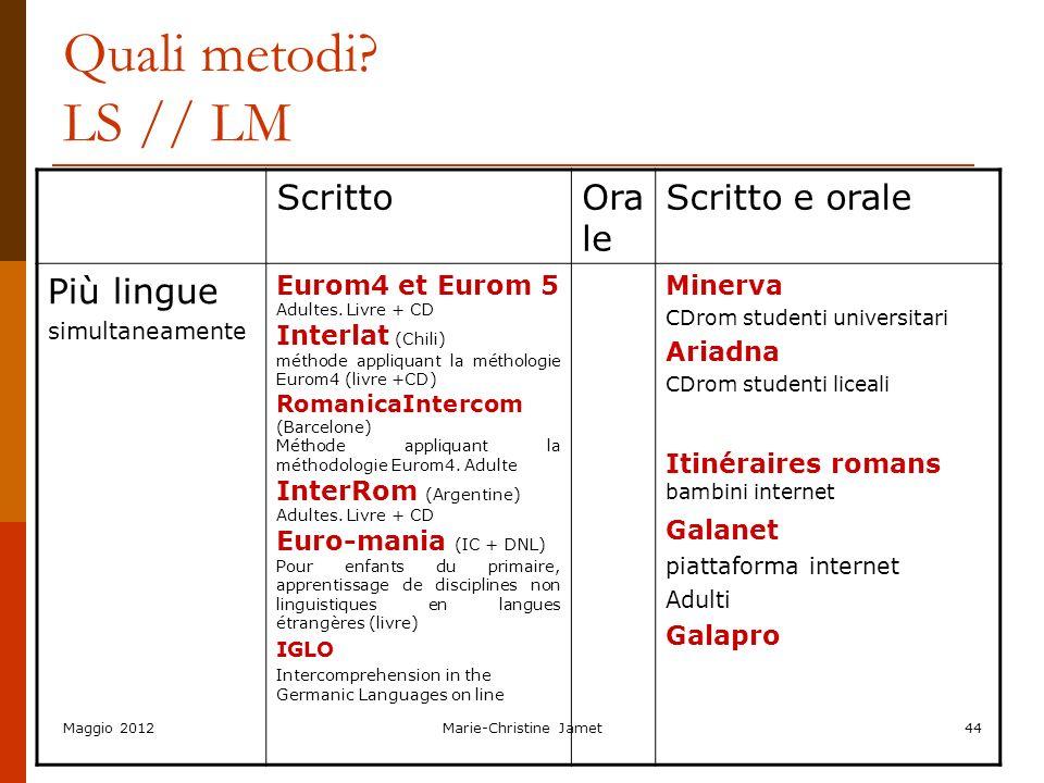 Maggio 2012Marie-Christine Jamet44 Quali metodi? LS // LM ScrittoOra le Scritto e orale Più lingue simultaneamente Eurom4 et Eurom 5 Adultes. Livre +