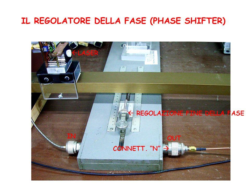 IL REGOLATORE DELLA FASE (PHASE SHIFTER) IN OUT CONNETT. N REGOLAZIONE FINE DELLA FASE LASER