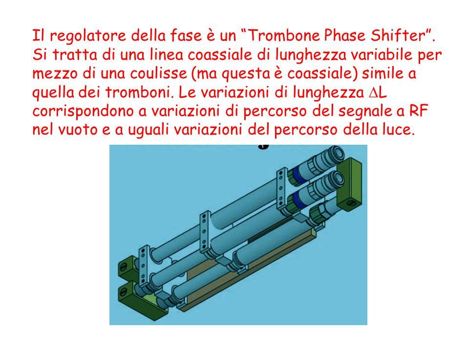 Il regolatore della fase è un Trombone Phase Shifter. Si tratta di una linea coassiale di lunghezza variabile per mezzo di una coulisse (ma questa è c