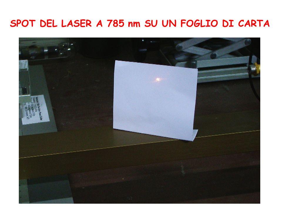 SPOT DEL LASER A 785 nm SU UN FOGLIO DI CARTA