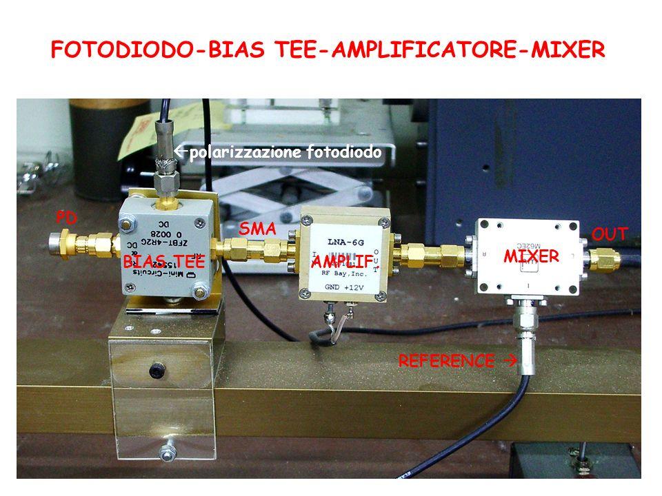 FOTODIODO-BIAS TEE-AMPLIFICATORE-MIXER PD AMPLIF. MIXER REFERENCE OUT BIAS TEE SMA polarizzazione fotodiodo